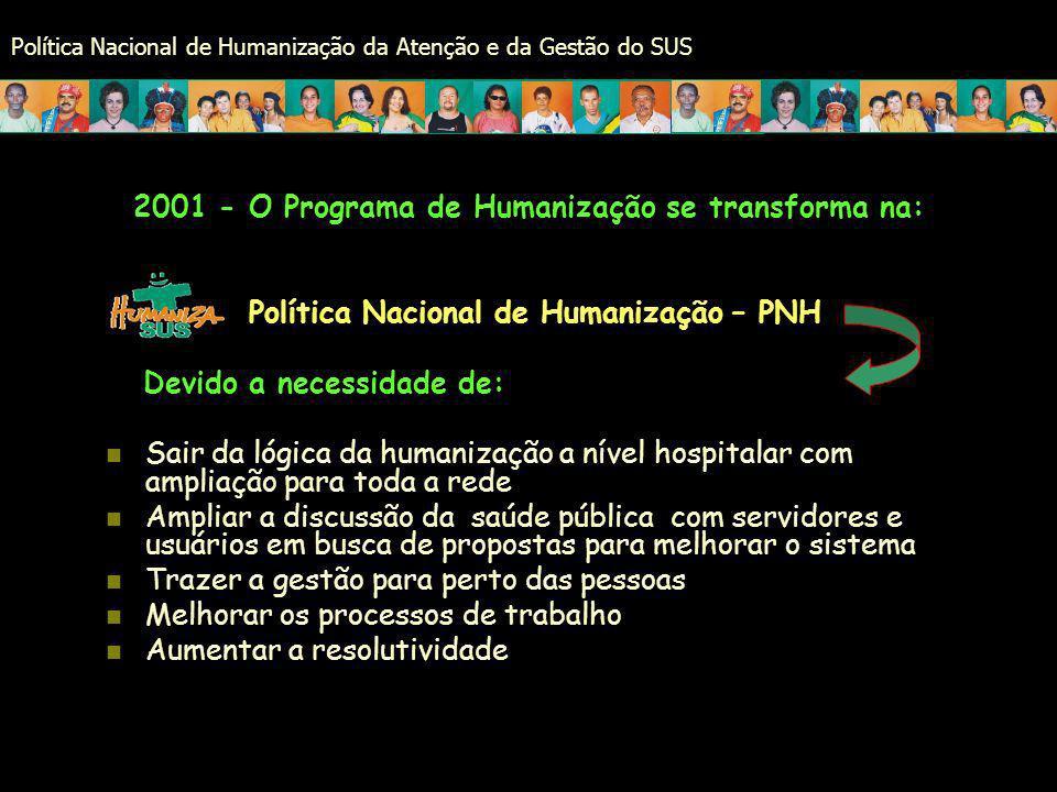 2001 - O Programa de Humanização se transforma na: