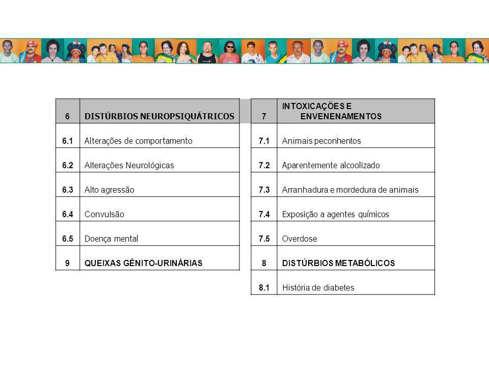 DISTÚRBIOS NEUROPSIQUÁTRICOS 7 INTOXICAÇÕES E ENVENENAMENTOS