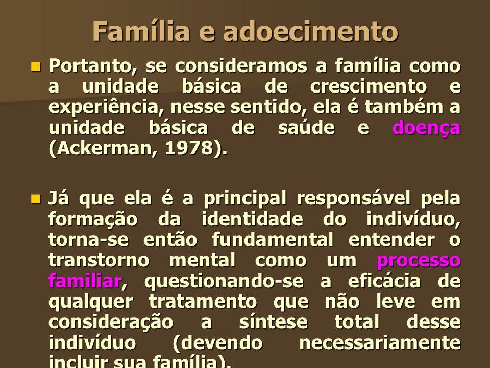 Família e adoecimento