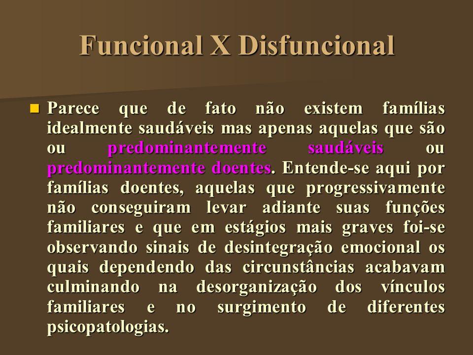 Funcional X Disfuncional