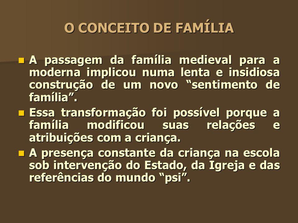 O CONCEITO DE FAMÍLIA A passagem da família medieval para a moderna implicou numa lenta e insidiosa construção de um novo sentimento de família .
