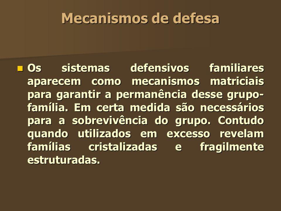 Mecanismos de defesa