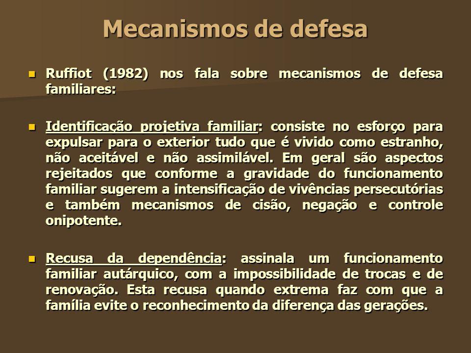Mecanismos de defesa Ruffiot (1982) nos fala sobre mecanismos de defesa familiares: