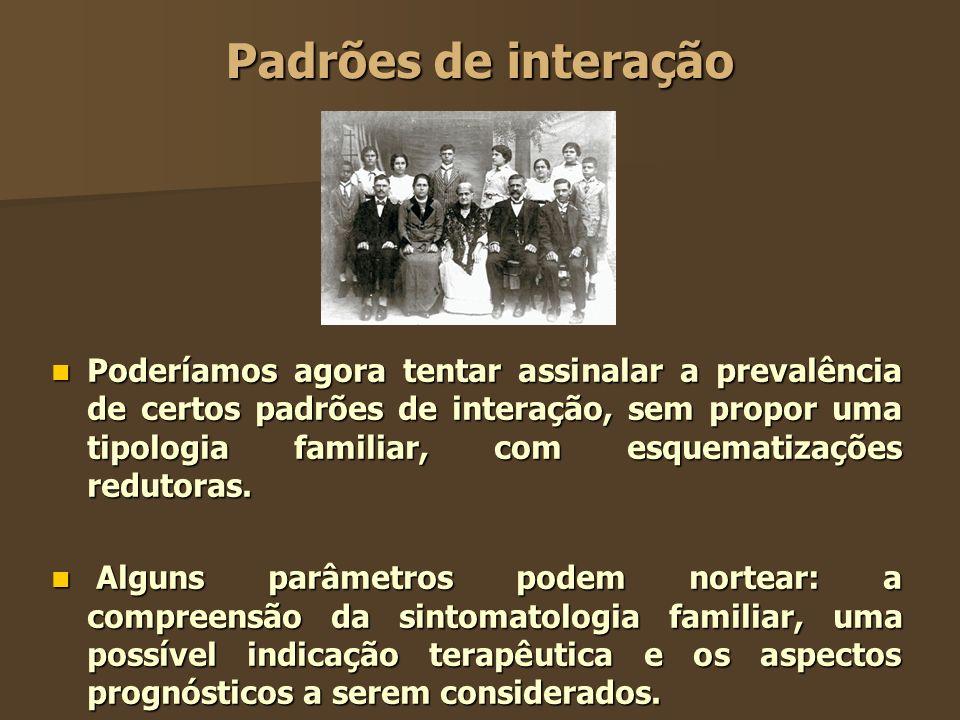 Padrões de interação