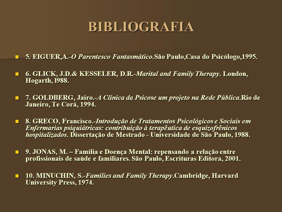 BIBLIOGRAFIA 5. EIGUER,A.-O Parentesco Fantasmático.São Paulo,Casa do Psicólogo,1995.