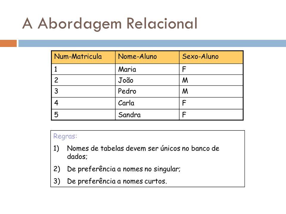 A Abordagem Relacional