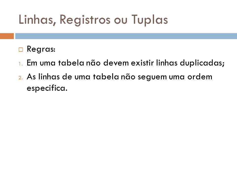 Linhas, Registros ou Tuplas