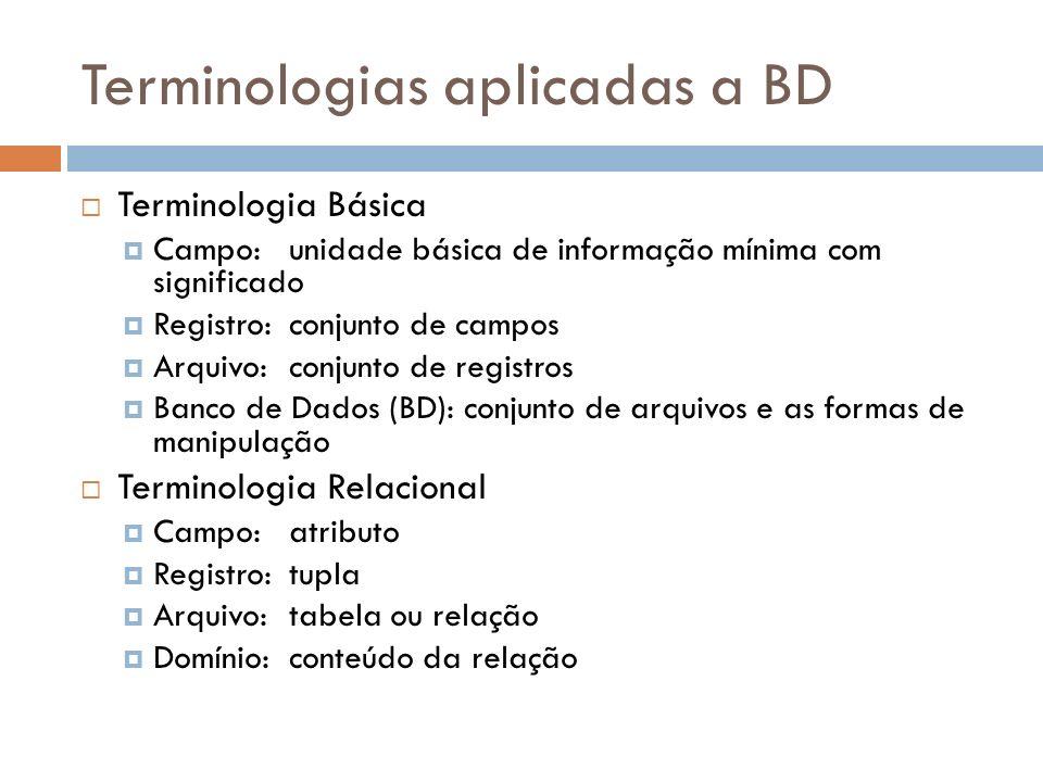 Terminologias aplicadas a BD