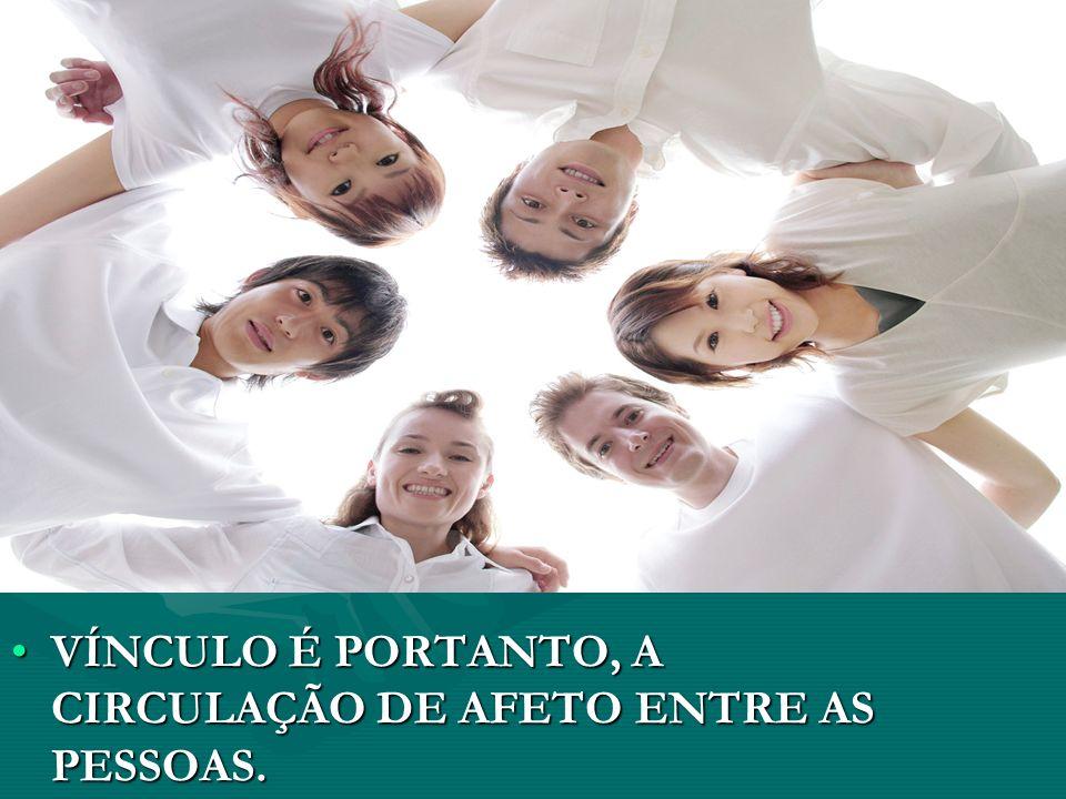 VÍNCULO É PORTANTO, A CIRCULAÇÃO DE AFETO ENTRE AS PESSOAS.