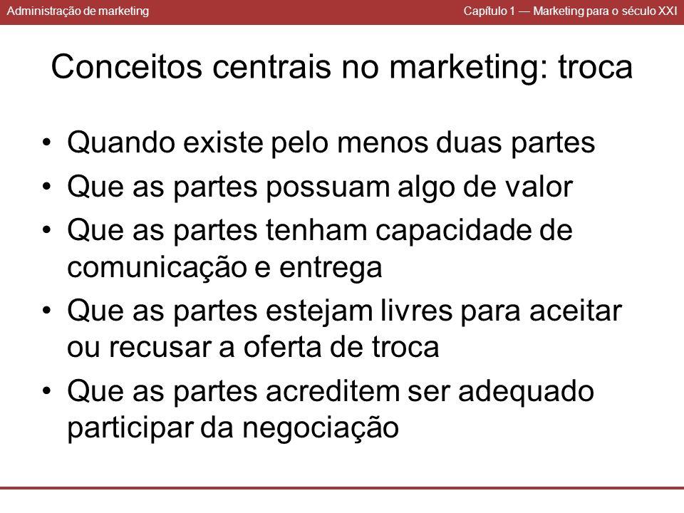 Conceitos centrais no marketing: troca