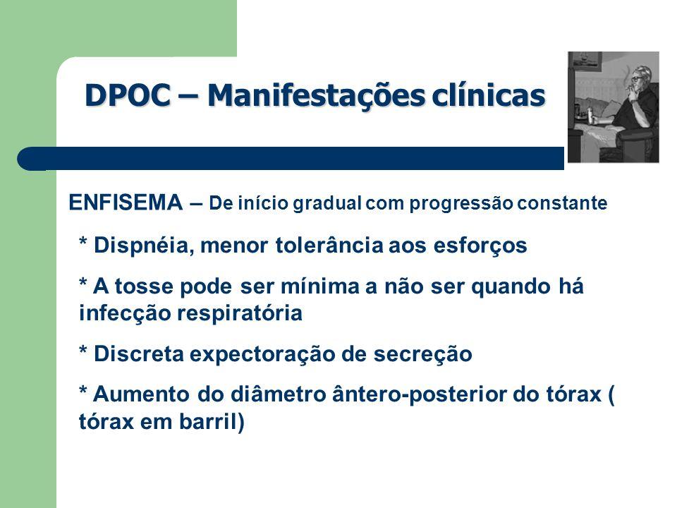 DPOC – Manifestações clínicas