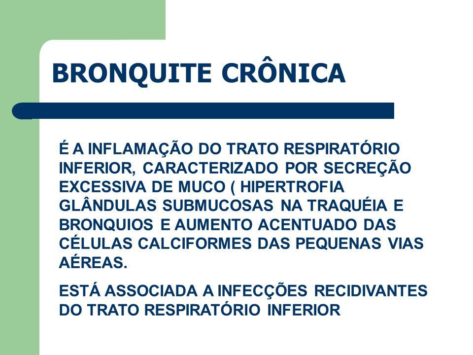 BRONQUITE CRÔNICA
