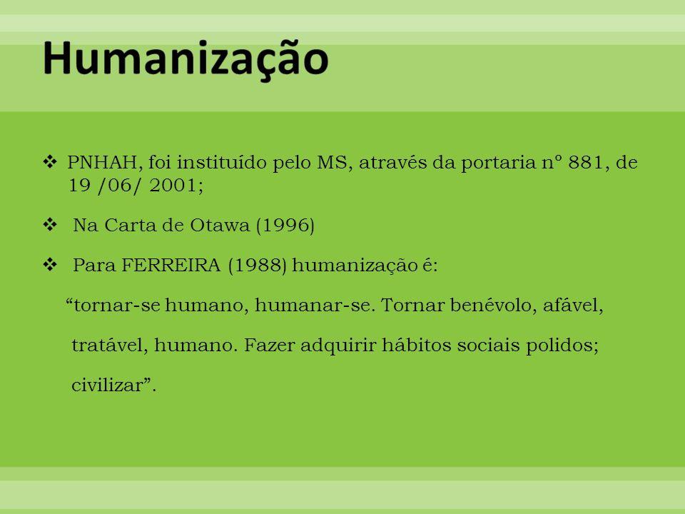 Humanização PNHAH, foi instituído pelo MS, através da portaria nº 881, de 19 /06/ 2001; Na Carta de Otawa (1996)