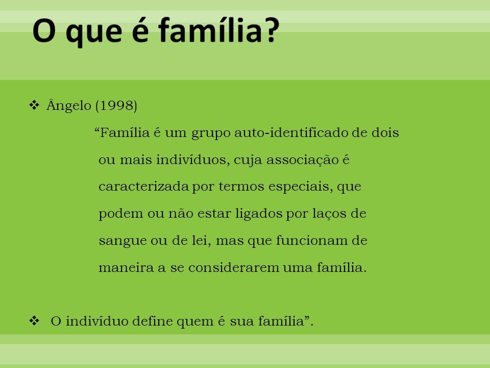 O que é família Ângelo (1998)