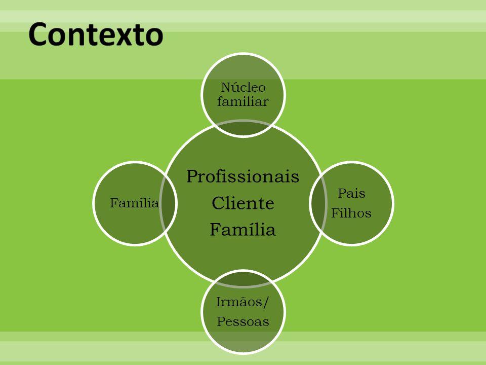 Contexto Profissionais Família Cliente Núcleo familiar Filhos Pais