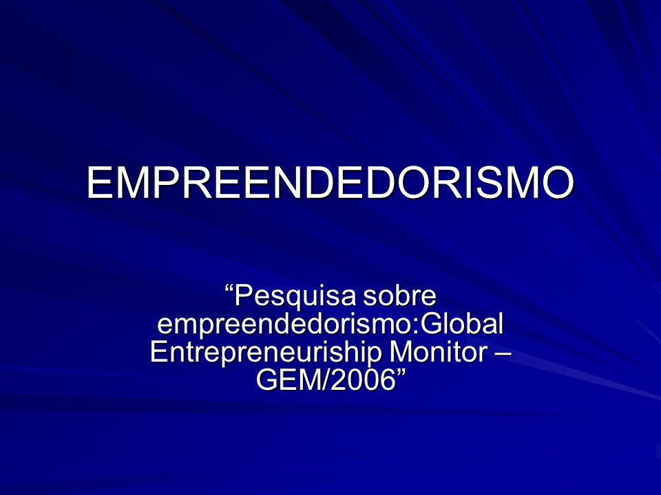 EMPREENDEDORISMO Pesquisa sobre empreendedorismo:Global Entrepreneuriship Monitor –GEM/2006