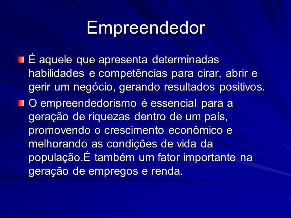 Empreendedor É aquele que apresenta determinadas habilidades e competências para cirar, abrir e gerir um negócio, gerando resultados positivos.