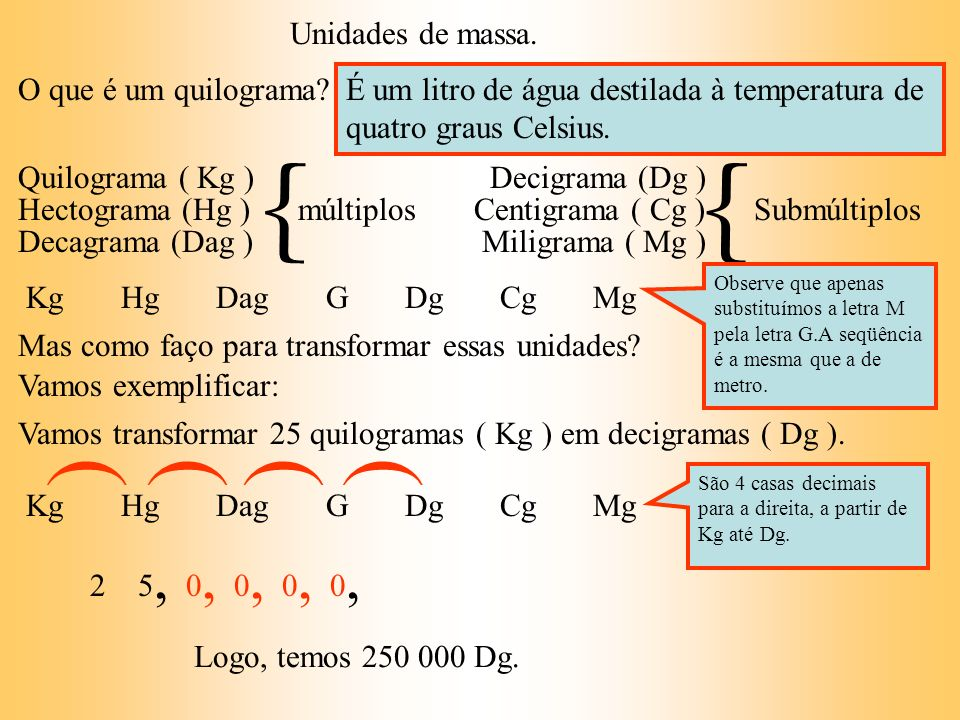   ( ( ( ( , , , , , Unidades de massa. O que é um quilograma