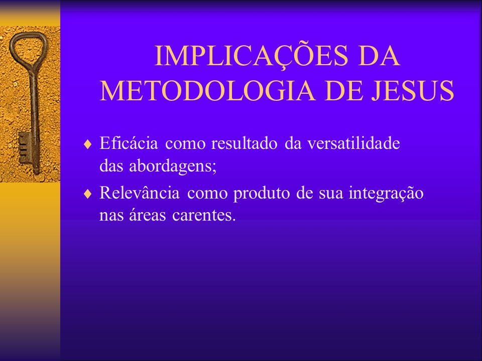IMPLICAÇÕES DA METODOLOGIA DE JESUS