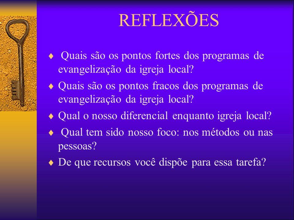 REFLEXÕES Quais são os pontos fortes dos programas de evangelização da igreja local