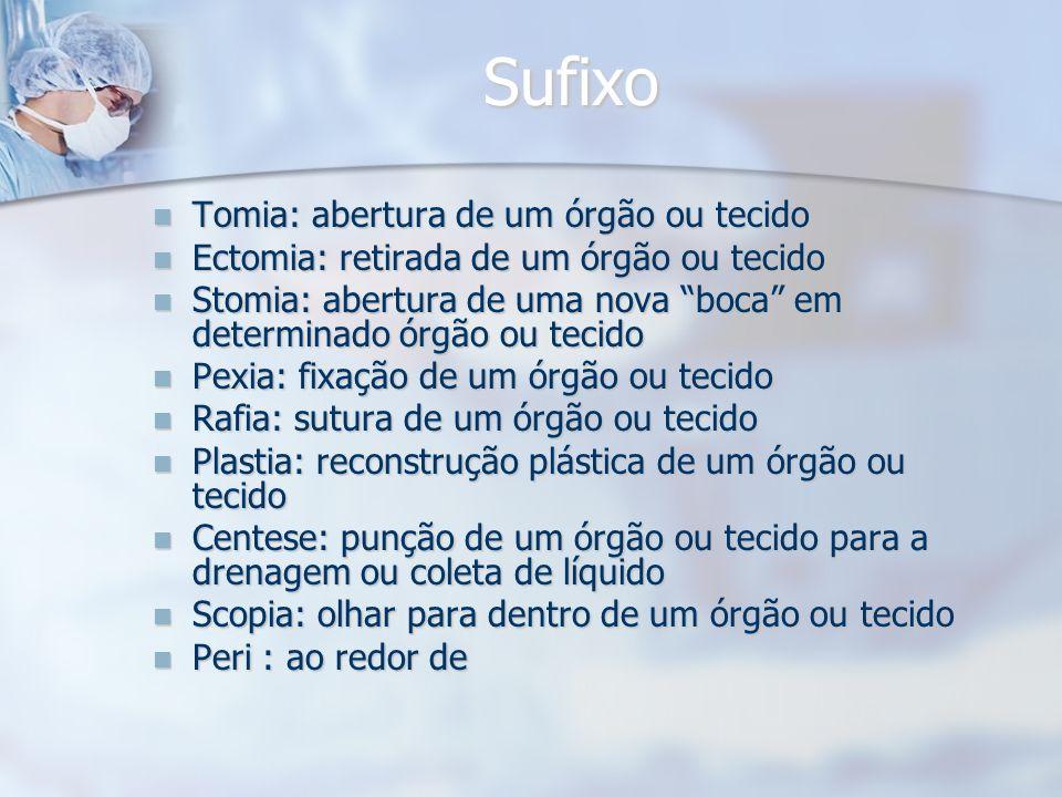 Sufixo Tomia: abertura de um órgão ou tecido