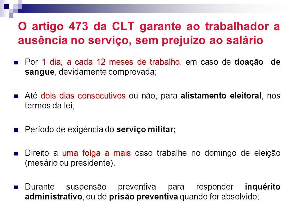 O artigo 473 da CLT garante ao trabalhador a ausência no serviço, sem prejuízo ao salário
