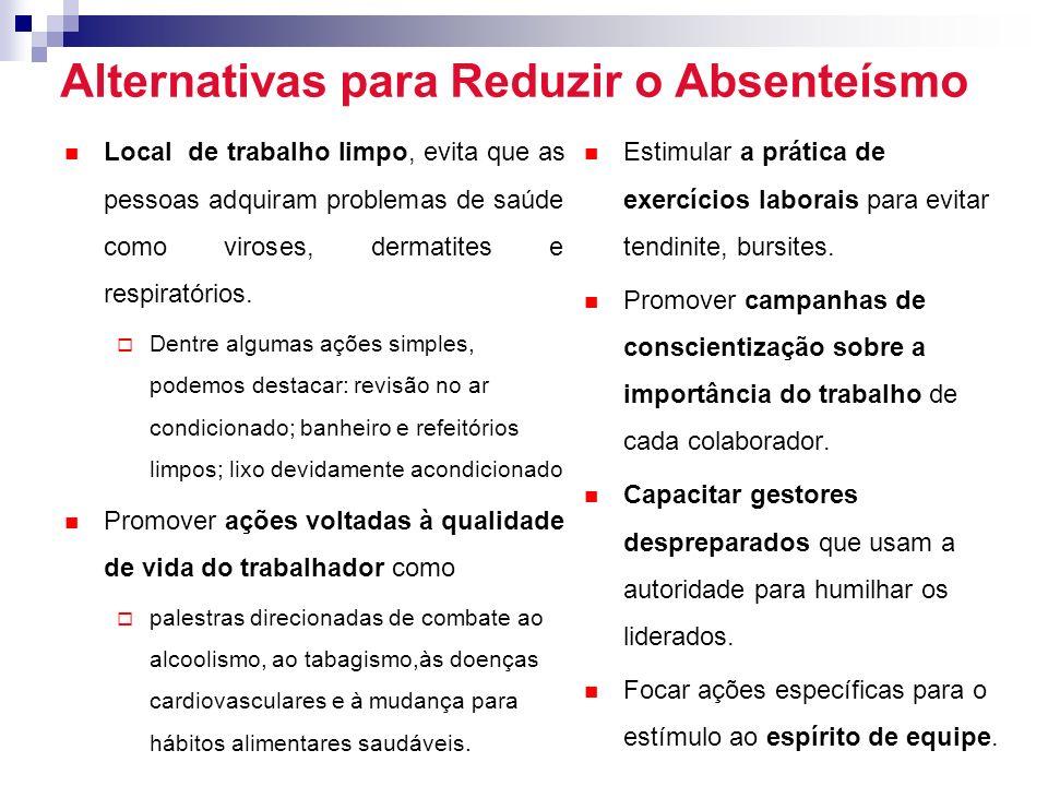 Alternativas para Reduzir o Absenteísmo
