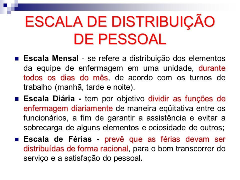 ESCALA DE DISTRIBUIÇÃO DE PESSOAL