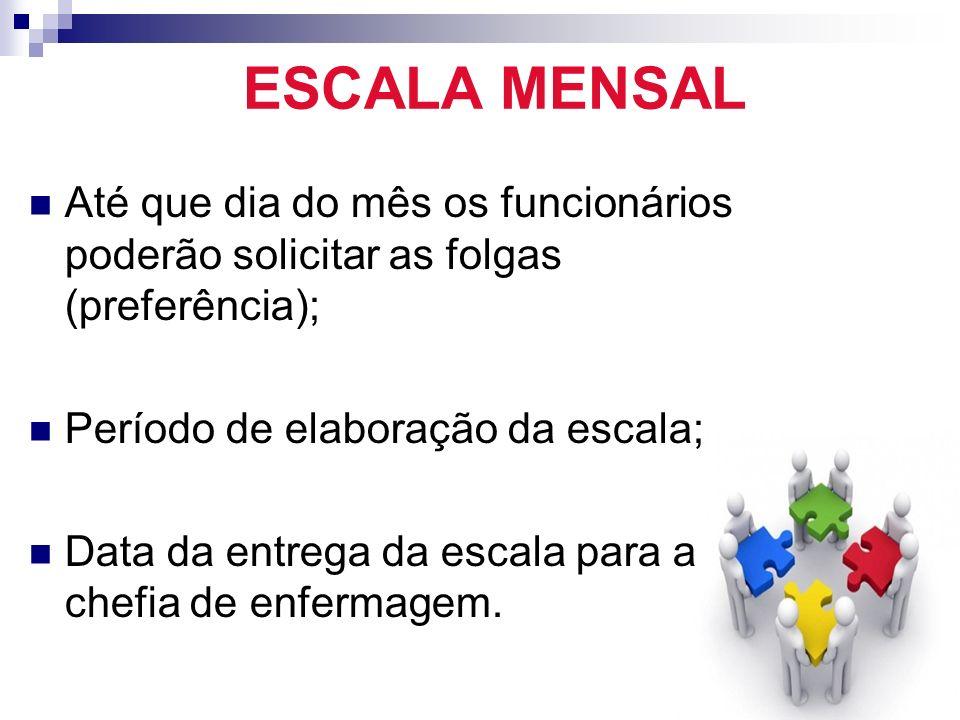 ESCALA MENSAL Até que dia do mês os funcionários poderão solicitar as folgas (preferência); Período de elaboração da escala;