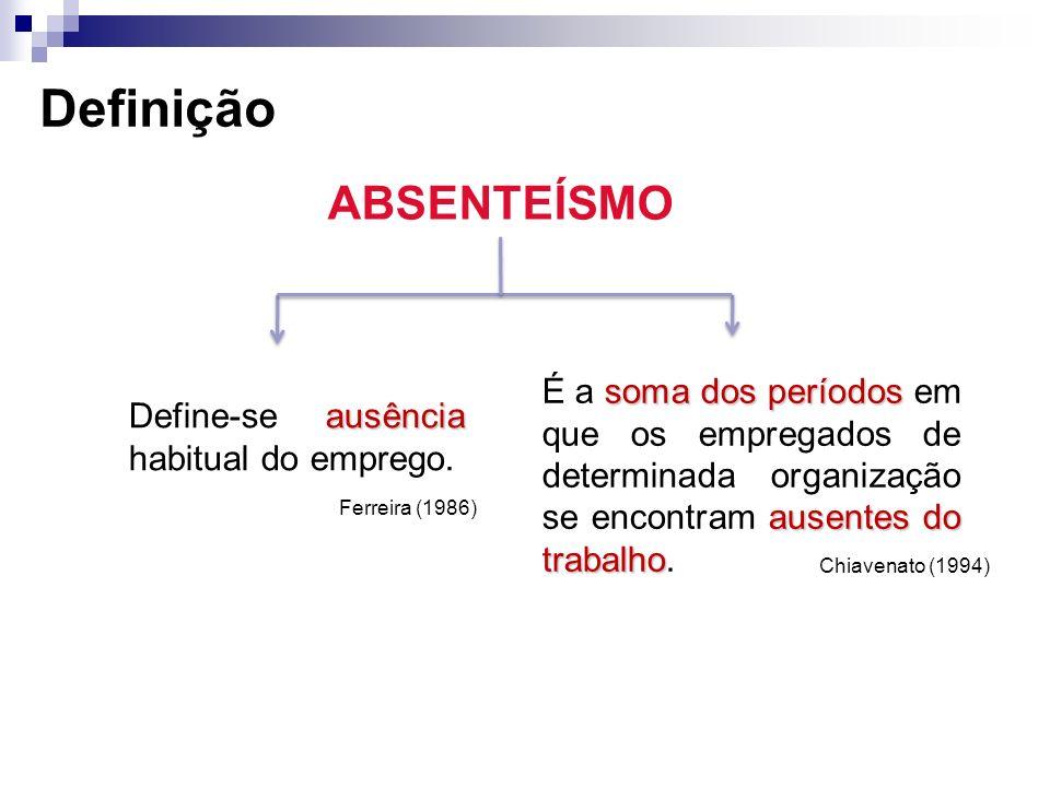 Definição ABSENTEÍSMO