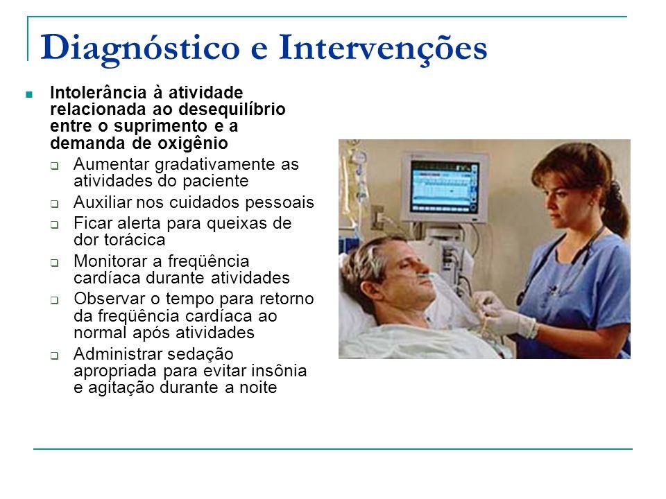 Diagnóstico e Intervenções