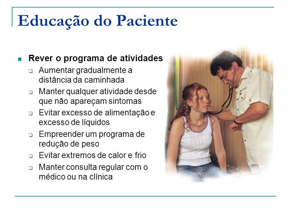 Educação do Paciente Rever o programa de atividades