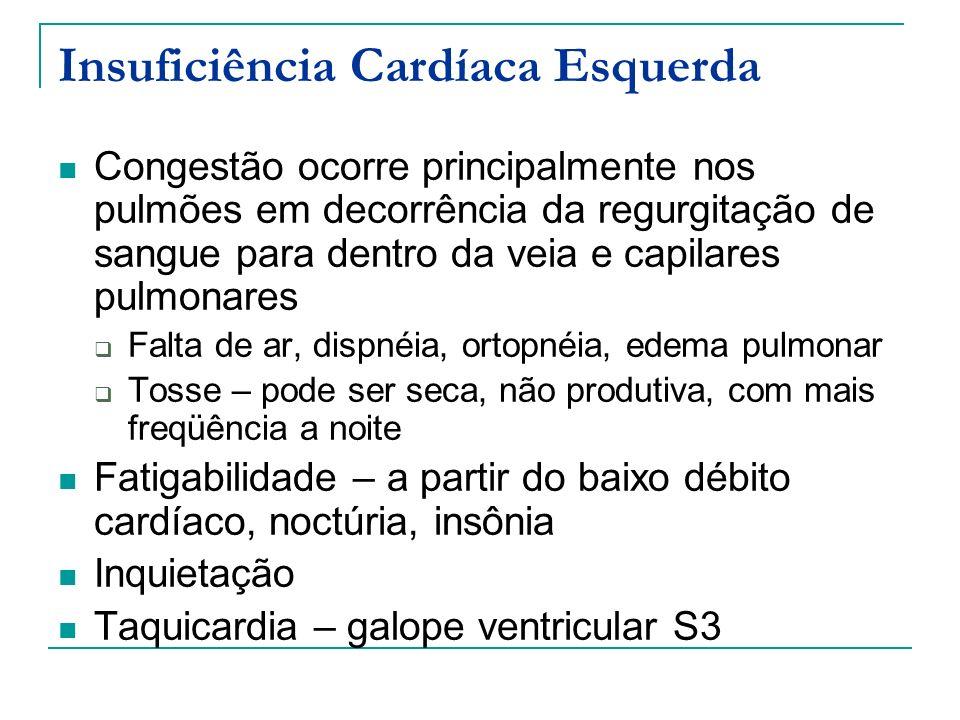 Insuficiência Cardíaca Esquerda