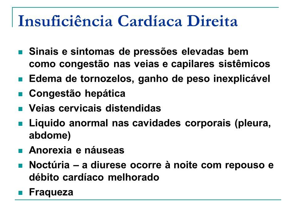 Insuficiência Cardíaca Direita