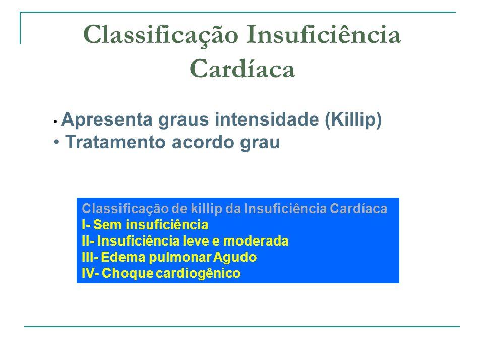 Classificação Insuficiência Cardíaca