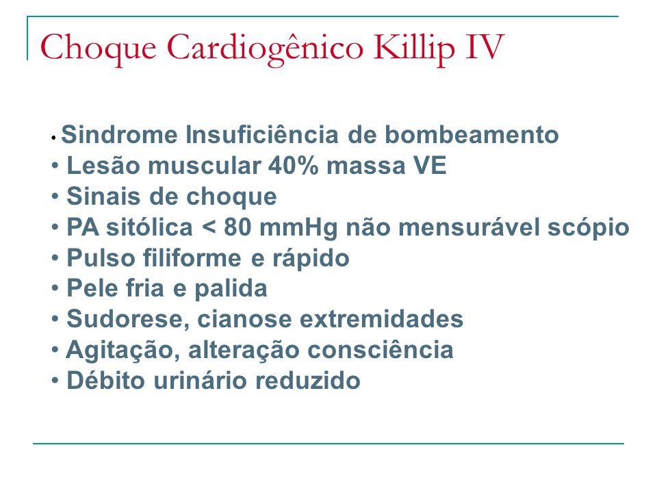 Choque Cardiogênico Killip IV
