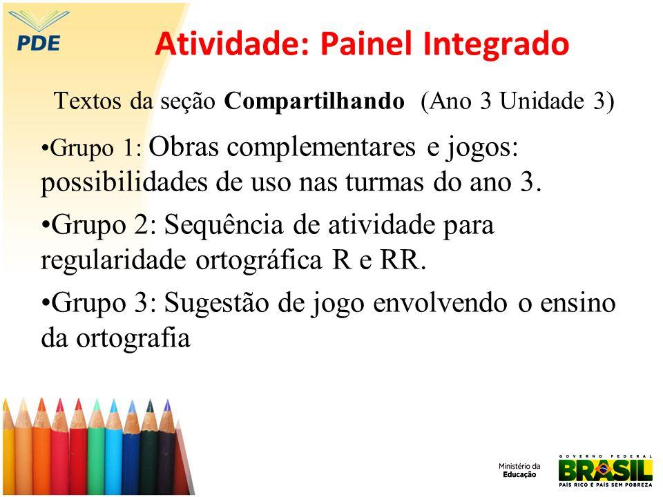 Atividade: Painel Integrado