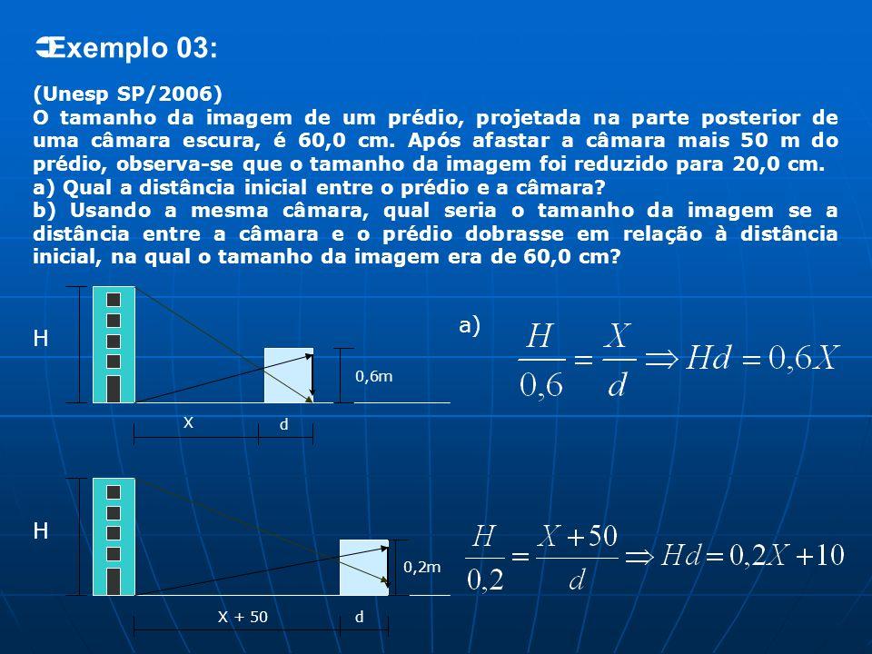 Exemplo 03: a) H H (Unesp SP/2006)
