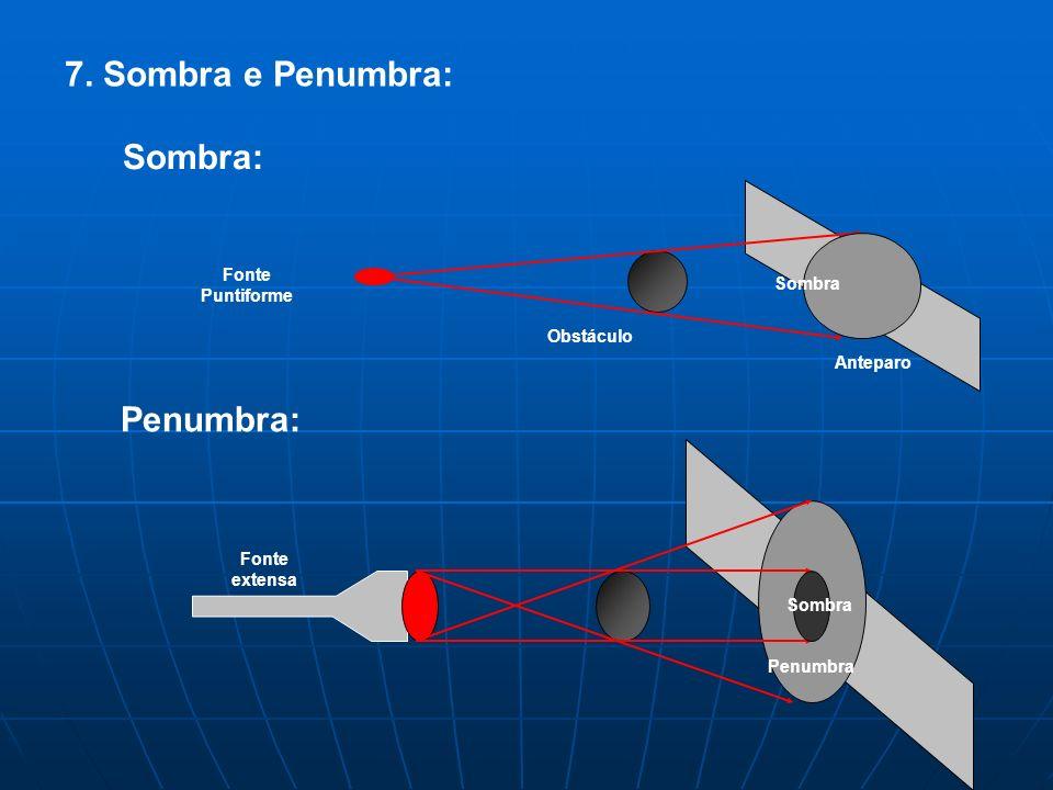 7. Sombra e Penumbra: Sombra: Penumbra: Fonte Puntiforme Sombra