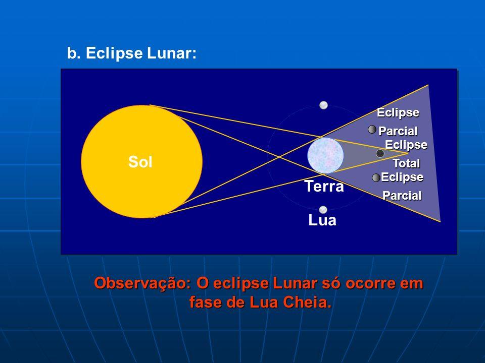 Observação: O eclipse Lunar só ocorre em