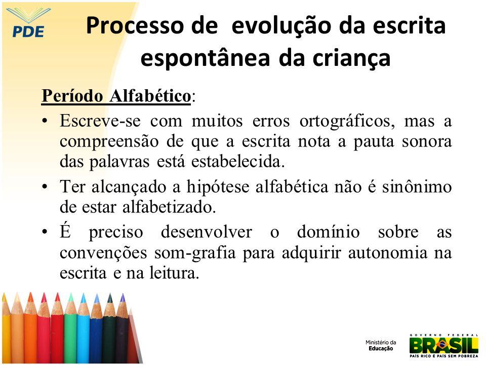 Processo de evolução da escrita espontânea da criança