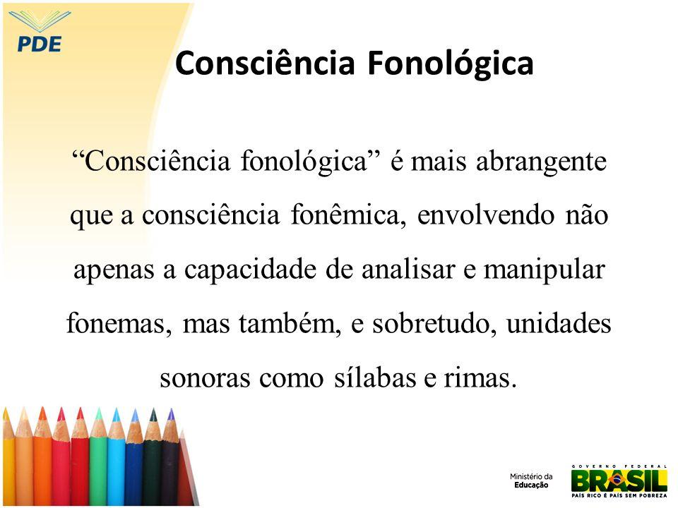 Consciência Fonológica
