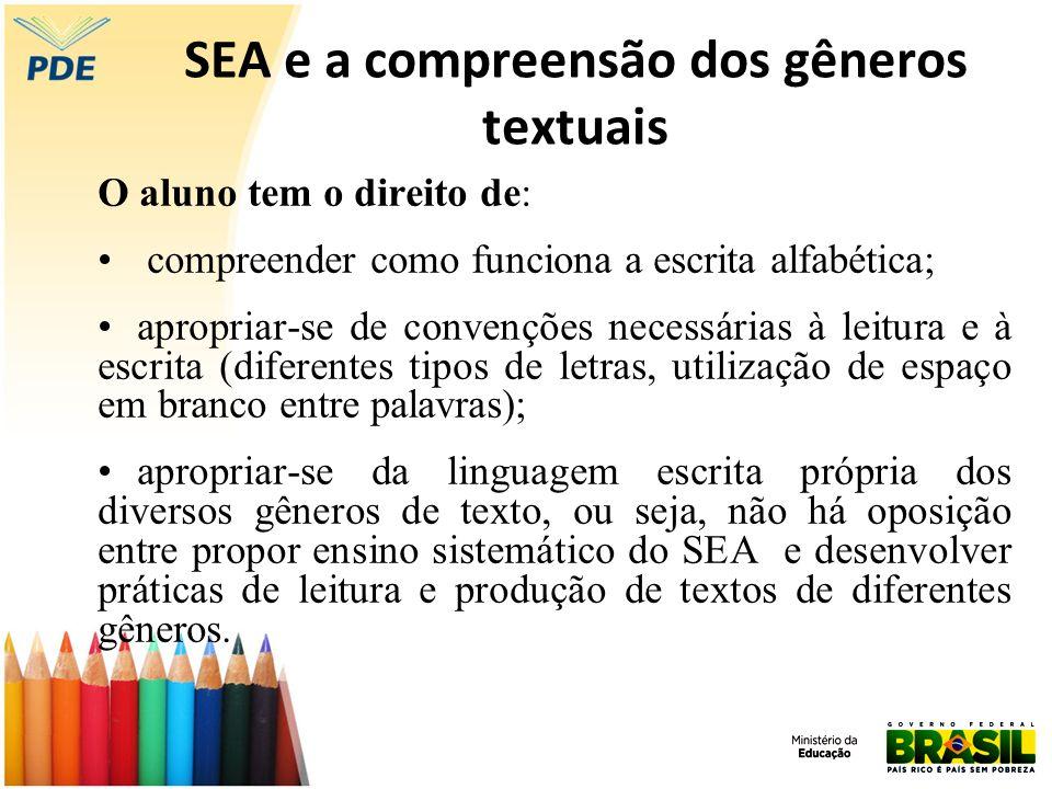 SEA e a compreensão dos gêneros textuais