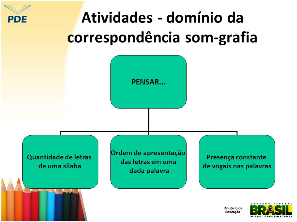 Atividades - domínio da correspondência som-grafia