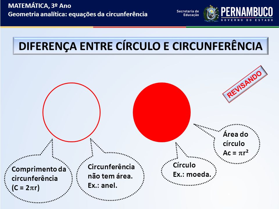 DIFERENÇA ENTRE CÍRCULO E CIRCUNFERÊNCIA