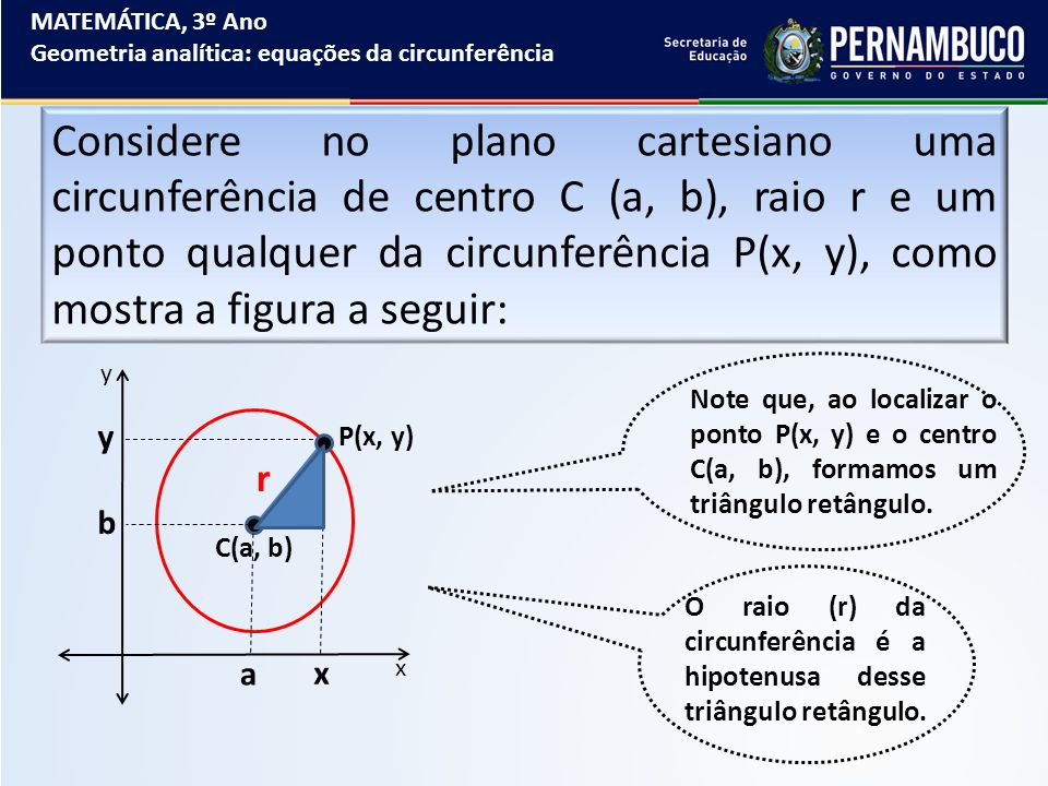 MATEMÁTICA, 3º Ano Geometria analítica: equações da circunferência.