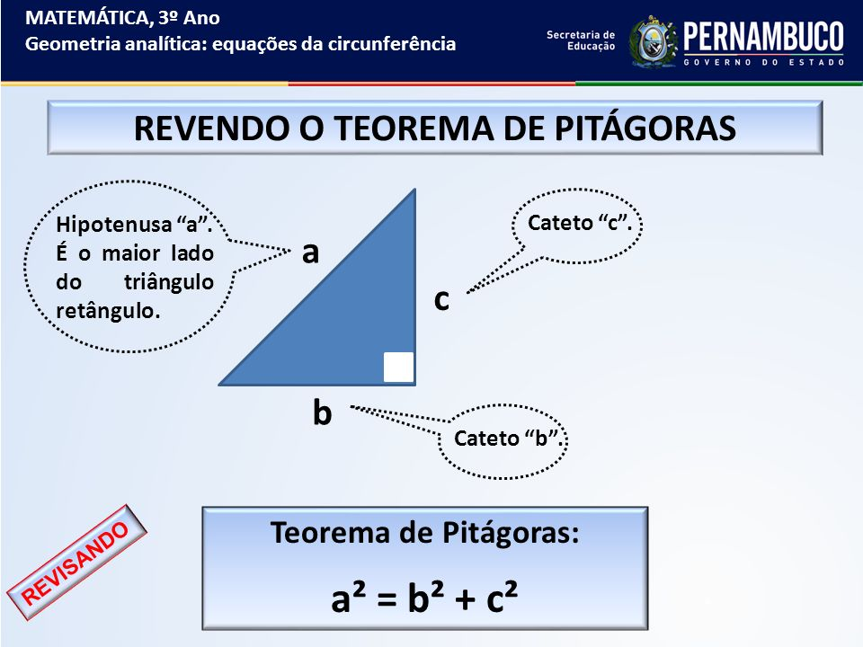 REVENDO O TEOREMA DE PITÁGORAS