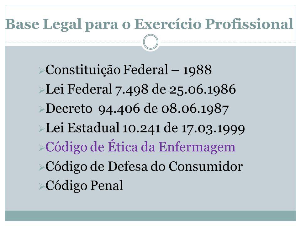 Base Legal para o Exercício Profissional