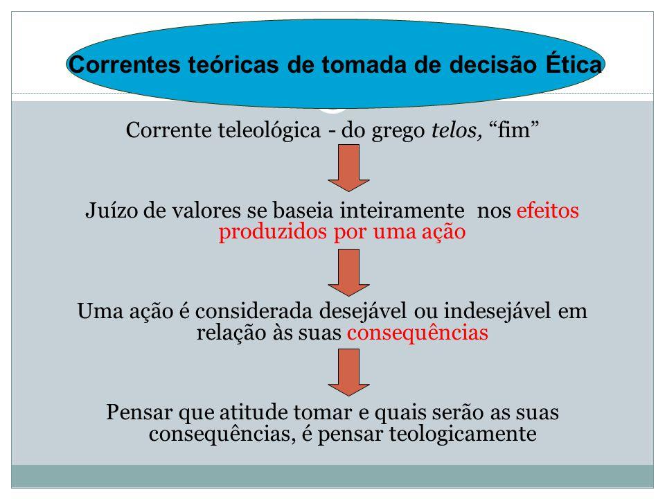 Correntes teóricas de tomada de decisão Ética