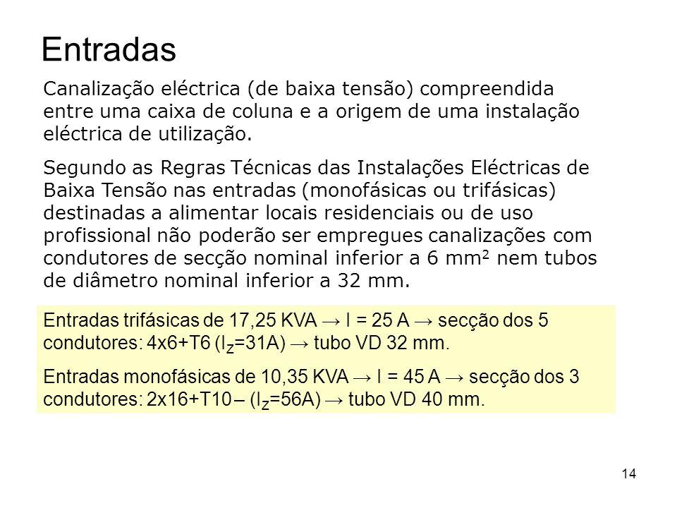 Dimensionamento de uma instala o colectiva ppt carregar for Diametro nominal e interno ou externo
